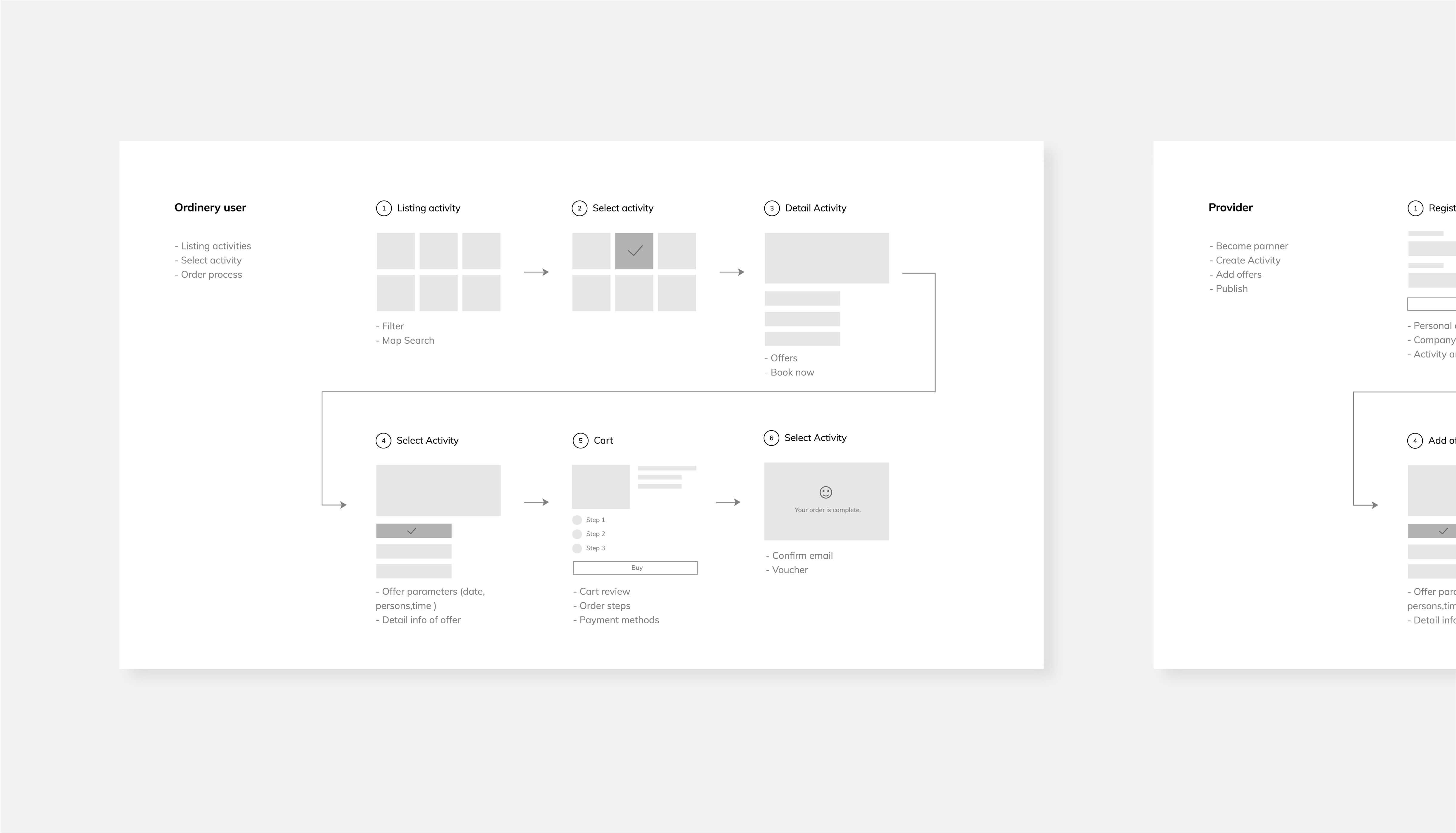 Design-process